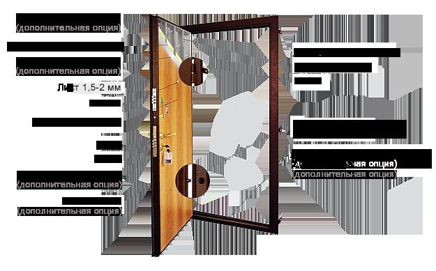 металлические двери для храма толщина металла
